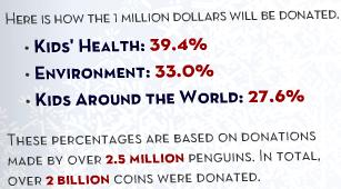 coins-for-change-results.jpg